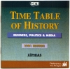 Time Table of History - Business, Politics & Media Pic 1