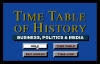 Time Table of History - Business, Politics & Media Pic 4
